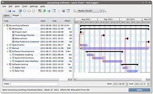 Creating Gantt Charts By Exporting To Taskjuggler