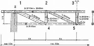 the 25 best steel trusses ideas on pinterest structural With 30 foot roof trusses