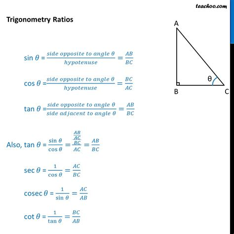 What Are Sin Cos Tan?  Chapter 8 Class 10  Trignometric Ratios