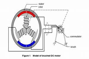 Brushed Dc Motor Vs  Brushless Dc Motor