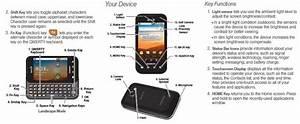 Dotcom  User Manual Samsung Transform Sph M920