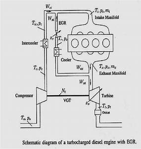 6 0 Ford Diesel Egr Wiring Diagram