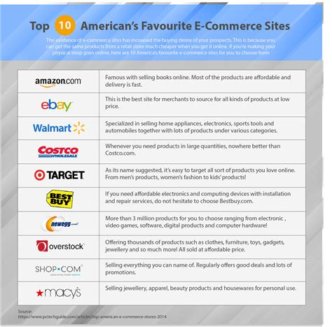 Top 10 America's Favorite Ecommerce Sites. Things To Do In Sheboygan Lake Oswego Roofing. Start Real Estate Investment Company. Resignation Press Release Science Made Simple. Protecting Identity Online Plumber Seattle Wa. Pharmacy Technician Description. Send Money Online With Your Bank Account. What Is A Phlebotomist Ray Bulaon Law Offices. Flexible Printed Circuit Board