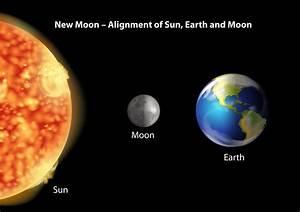 Mahashivaratri And New Moon Of Purification 2016