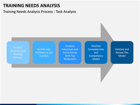 training  analysis powerpoint template sketchbubble