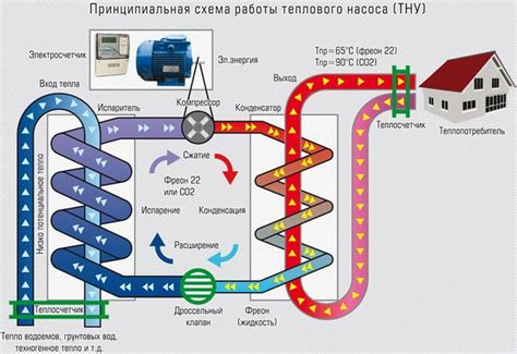 Эффективность и кпд теплового насоса vigor centre