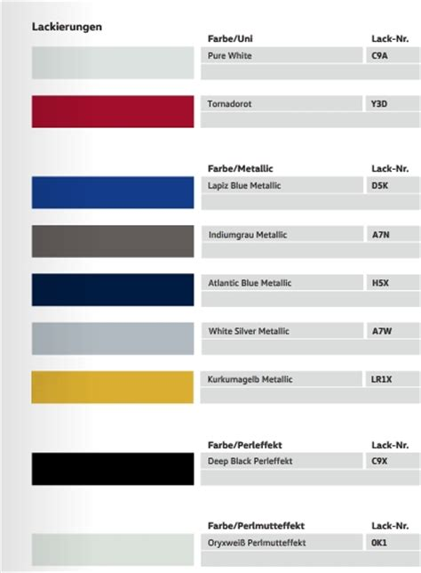farben golf 7 farben golf vii facelift 2016 vw golf 7 golf
