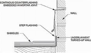 Chimney Flashings