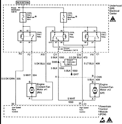1997 chevy cavalier cooling fan wiring diagram somurich