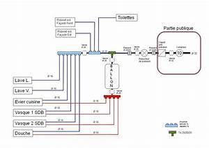 correction d39un schema d39installation eau potable With installation d eau maison