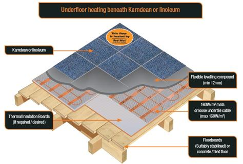 linoleum flooring underfloor heating different floor construction options heat mat