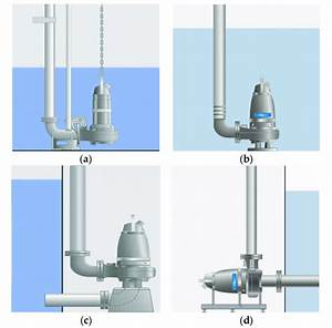 Installation Types Of Sewage Dewatering Pumps  5   A  Wet