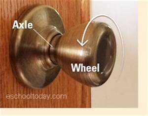 What is a Wheel and Axle simple machine?