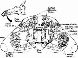 Did The Space Shuttle Have A Launch Escape System Or An
