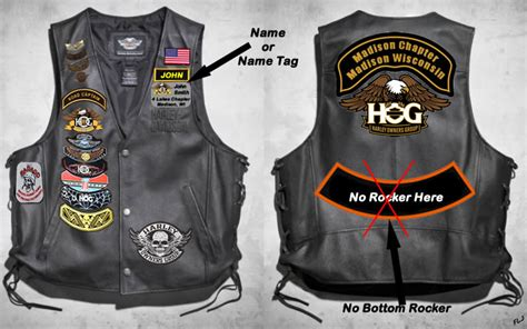 Hog Chapter Patch Placement