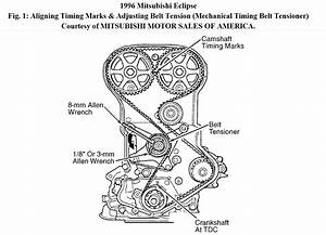How To Set Timing On A 1996 Mitsubishi Eclipse 2 0 Dohc