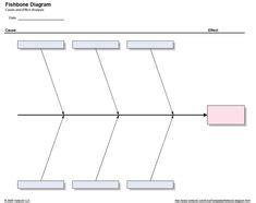 fishbone diagram templates images templates
