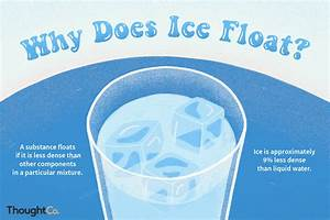Ice And The Density Of Water
