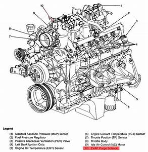2003 Gmc Sierra 2500 Code P0443 What Could Be The Problem