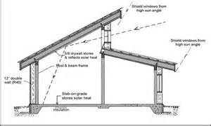 clerestory roof search house plans search and house