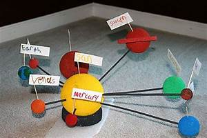 28 best Solar system model ideas images on Pinterest ...