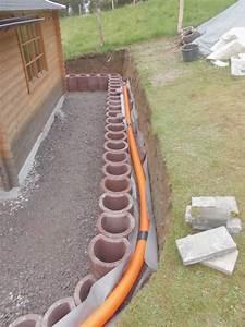 Drainagerohr Richtig Verlegen : drainage richtig verlegen ou61 hitoiro ~ Lizthompson.info Haus und Dekorationen