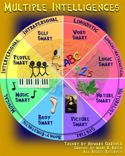 harvard preschool project intelligences sombunwit trilingual school 565
