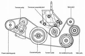 How To Put My Serpentine Belt Back On My 2003 Hyundai