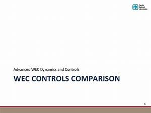 Advanced Wec Controls Webinar June 2016