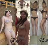 Как похудеть на 3 4 кг за неделю в домашних условиях