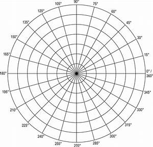 vector graph paper polar grid in degrees with radius 7 clipart etc