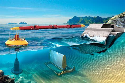 Энергия морских течений альтернативные источники энергии