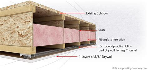 soundproof drywall spc solution 1 ib 1 soundproof clips and drywall