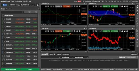 how to use forex trading platform what are the best forex trading platforms list of