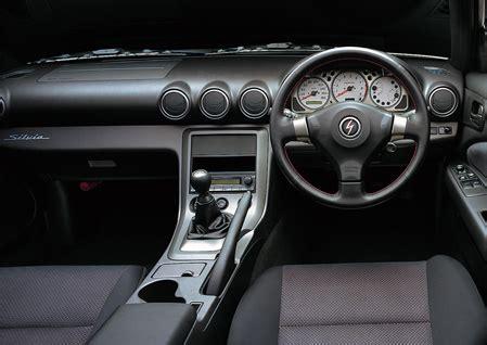 LFS Forum - [REQ] S15 Silvia Interior