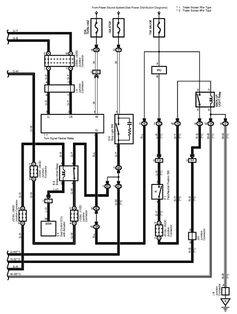 Can You Please Provide Diagram For Tariler Wire Harness