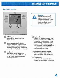 Thermostat Operation
