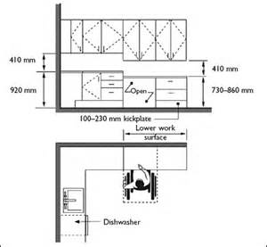 wheelchair accessible bathroom design accessible housing by design kitchens cmhc