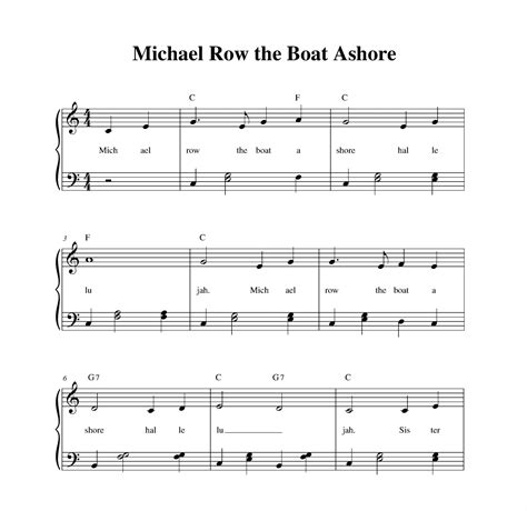 What Is The Song Michael Row The Boat Ashore About by Michael Row The Boat Ashore