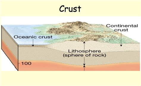 diagram of lithosphere 28 images the volcanics 10