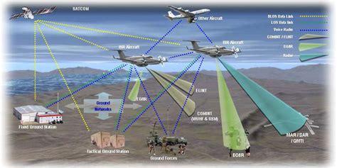 Raytheon UK Develops New ISR Solutions
