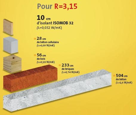 mat 233 riaux pour isolation thermique isolation id 233 es