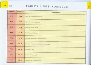 Feux De Croisement C3 : description fusibles c3 citro n forum marques ~ Medecine-chirurgie-esthetiques.com Avis de Voitures