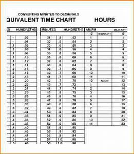 Time Clock Decimal Chart 7 Payroll Time Conversion Chart Secure Paystub