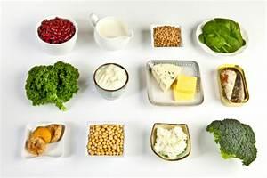 All About Nutrition  U0026 Bone Health