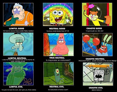 Alignment Meme - spongebob alignment chart spongebob pinterest meme and humor