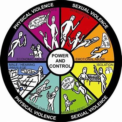 Wheel Control Power Deaf Community Violence Domestic