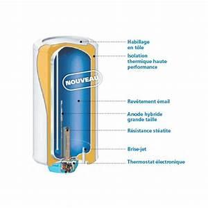 Chauffe Eau Electrique 200 Litres : chauffe eau lectrique 200 litres atlantic zeneo ~ Edinachiropracticcenter.com Idées de Décoration