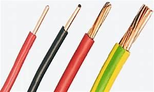 China Single Core Copper Pvc Insulated Wire