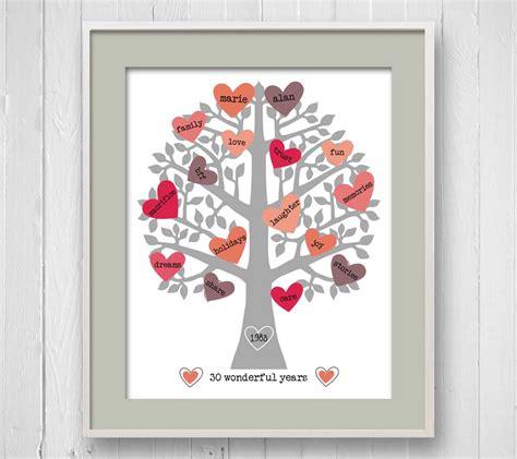 personalised anniversary gift wedding anniversary print